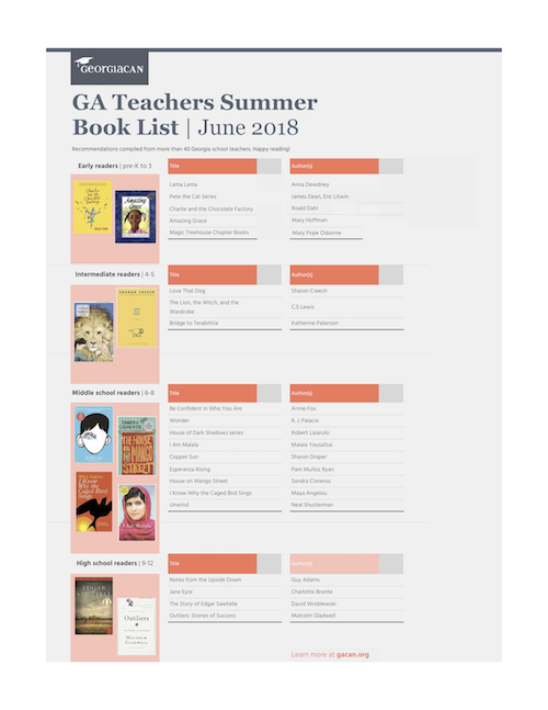 Summer Reading List For And By Teachers >> What S On Your Summer Reading List